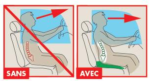 Avec ou sans coussin correcteur d'assise