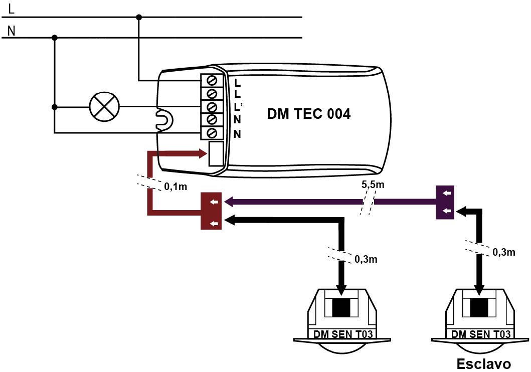 FLUSH-CEILING MOUNTED MOTION DETECTOR WITH SLAVES – DM TEC 004 - Installation scheme - Dinuy