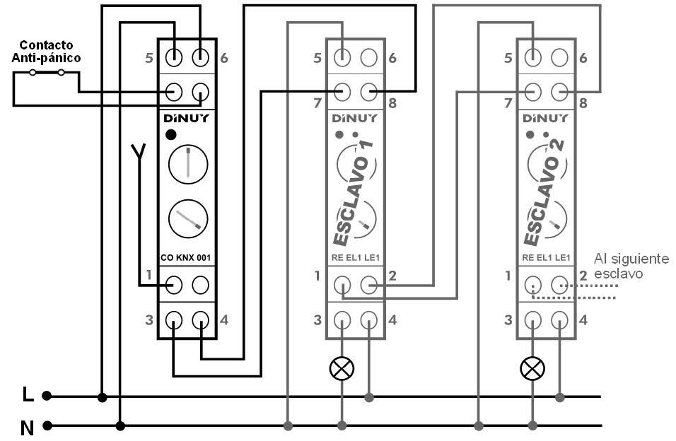 CONTROLADOR INALÁMBRICO CO KNX 001 - Esquema de instalación - Dinuy