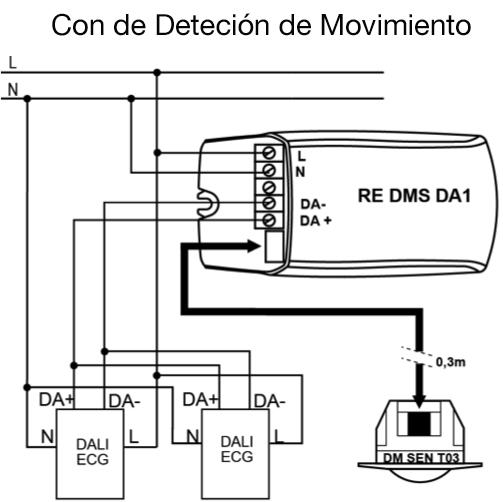 SISTEMA DE REGULACIÓN CONSTANTE DALI – RE DMS DA1 - Esquema de instalación - Dinuy