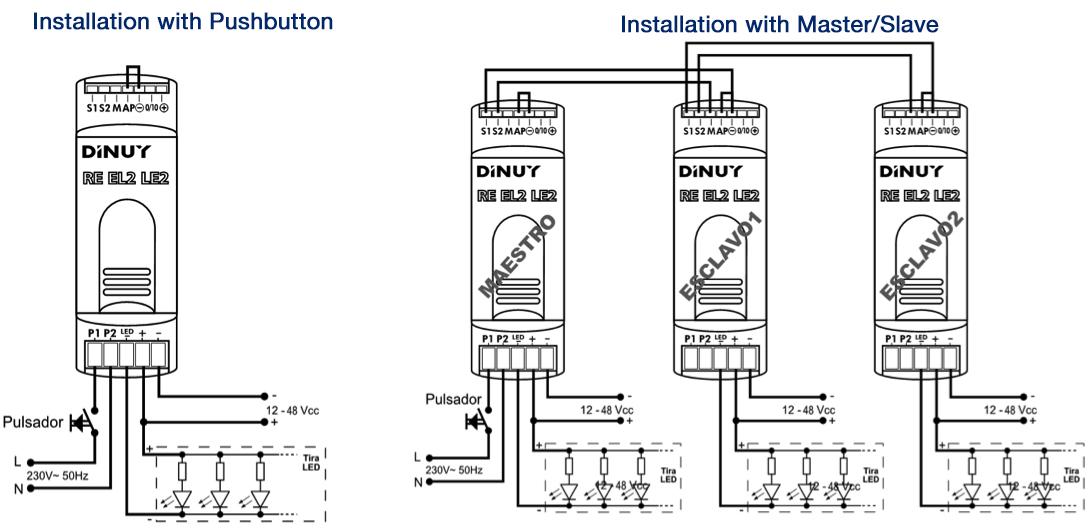 SINGLE COLOR LED STRIP DIMMER – RE EL2 LE2 - Esquema de instalación - Dinuy