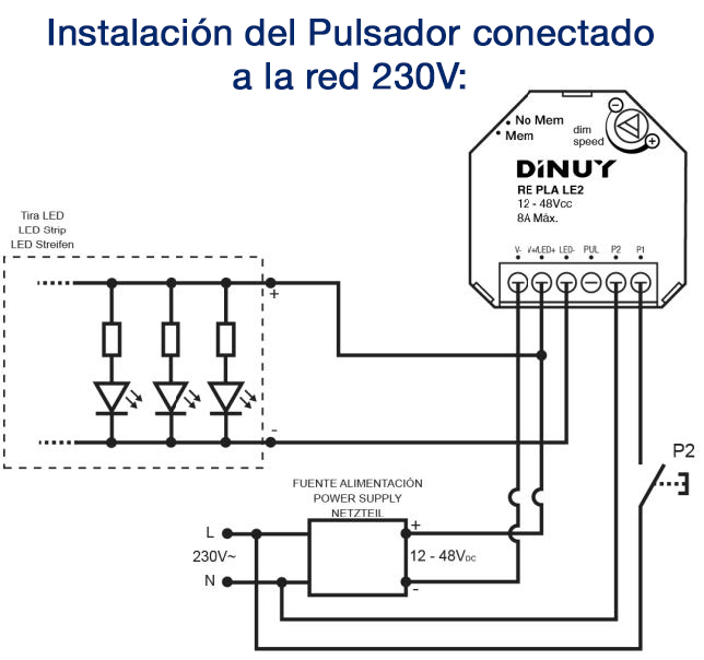 REGULADOR PARA TIRAS LED MONOCOLOR – RE PLA LE2 - Esquema de instalación - Dinuy