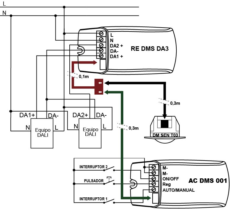DALI CONSTANT LIGHT CONTROL – RE DMS DA3 - Installation scheme - Dinuy