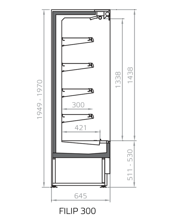 Cross Sections