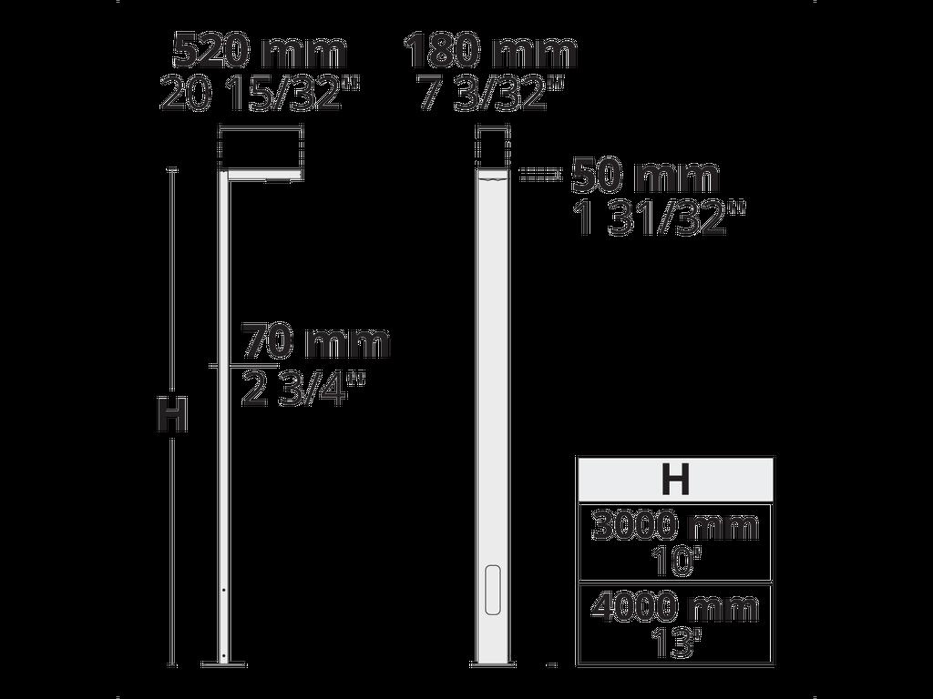 PRIFMA 1 Module