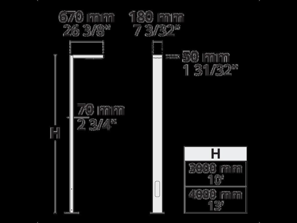 PRIFMA 2 Module