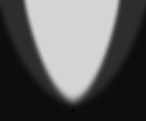 Symmetric, Linear, Very wide