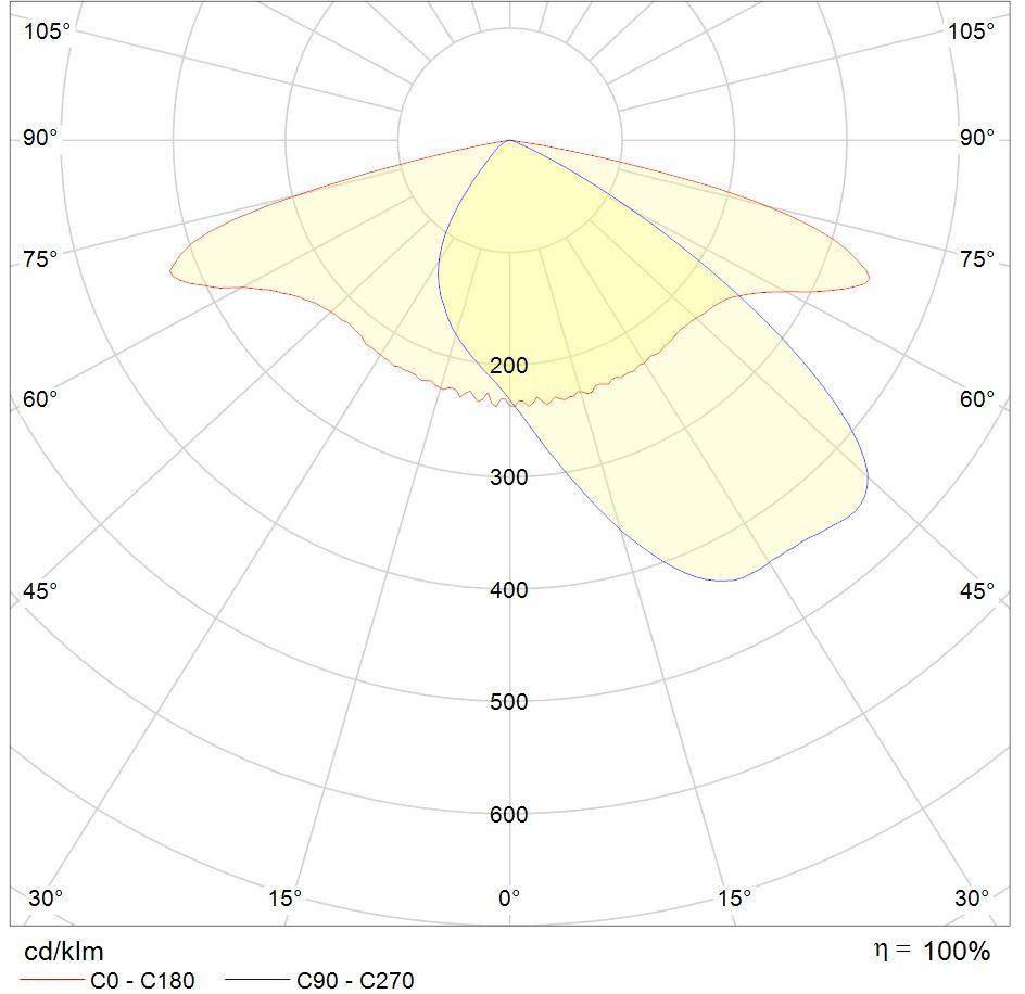 LL2023.673-EN-T2-S-700-740