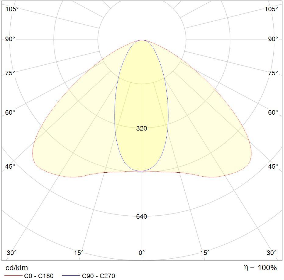 LL2036.752-EN-T1-VS-700-740