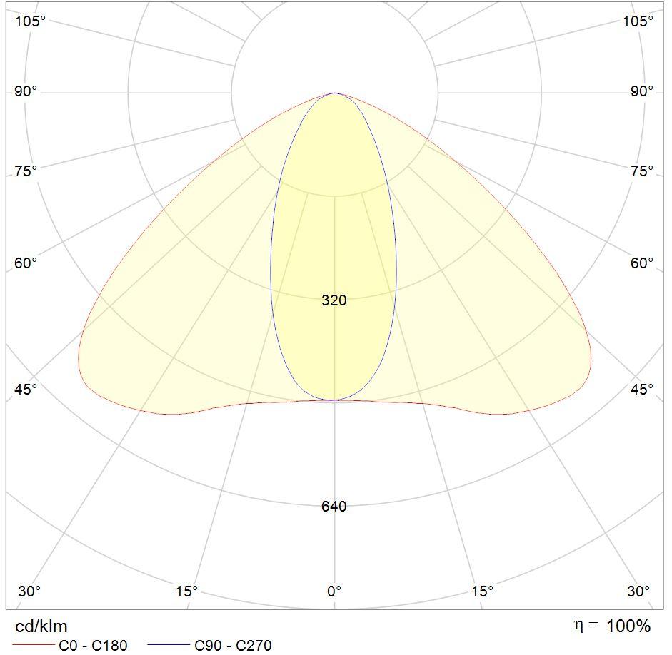 LL2036.753-EN-T1-VS-700-740