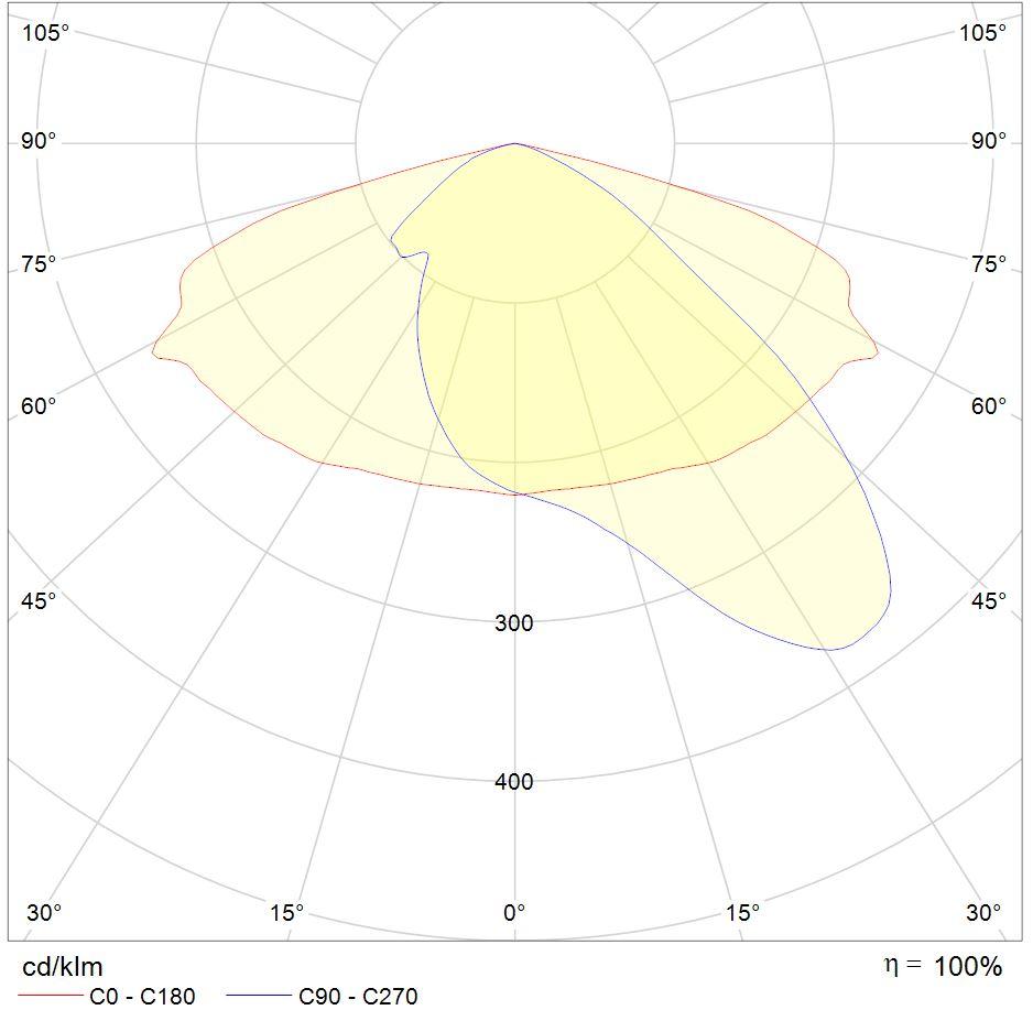 LL2036.754-EN-T2-M-700-740