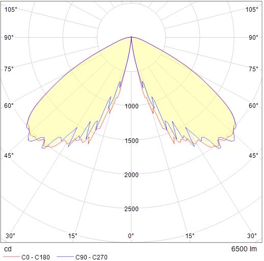 LP4054.538-US-SYM-700-830