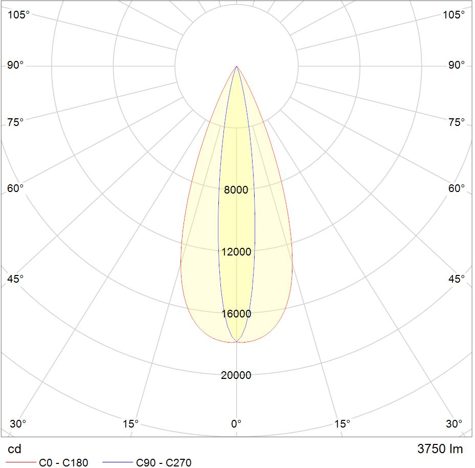 LW7034.516-EN-L-10x30-700-830