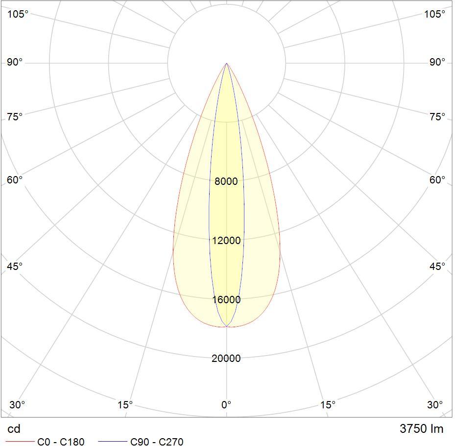 LW7034.516-US-L-10x30-700-830