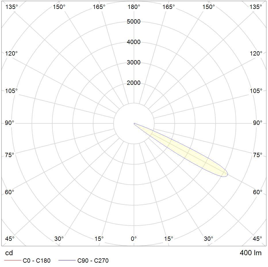 LB6018.500-EN-SLFB-350-740