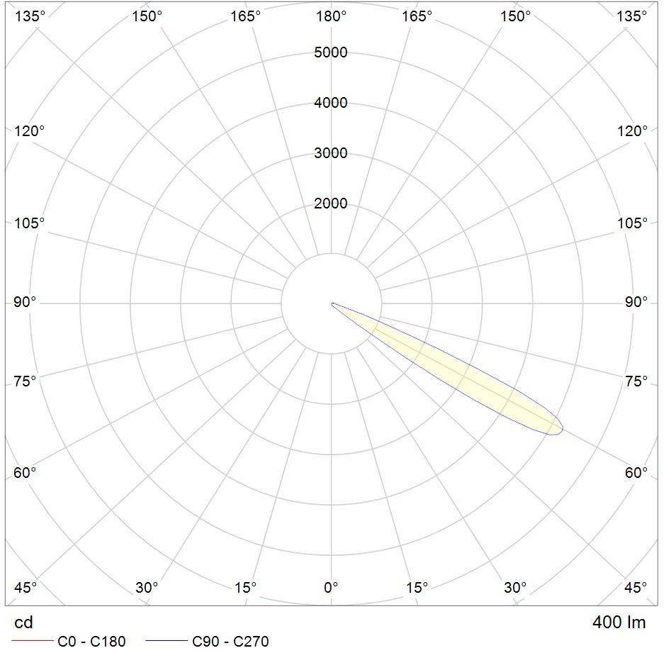 LB6020.500-US-SLFB-350-740