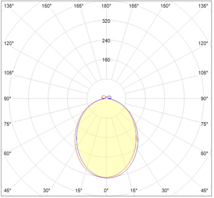 LB6049.563-EN-SYM-350-740