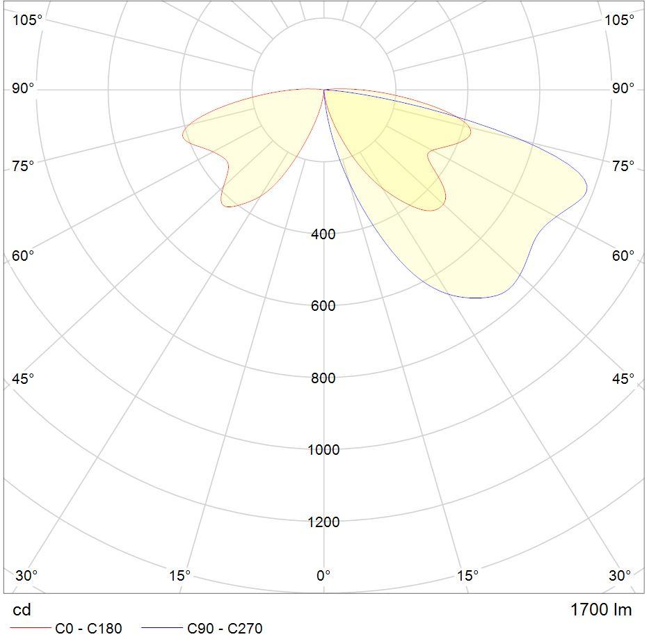 LB6061.547-EN-SYM-350-740