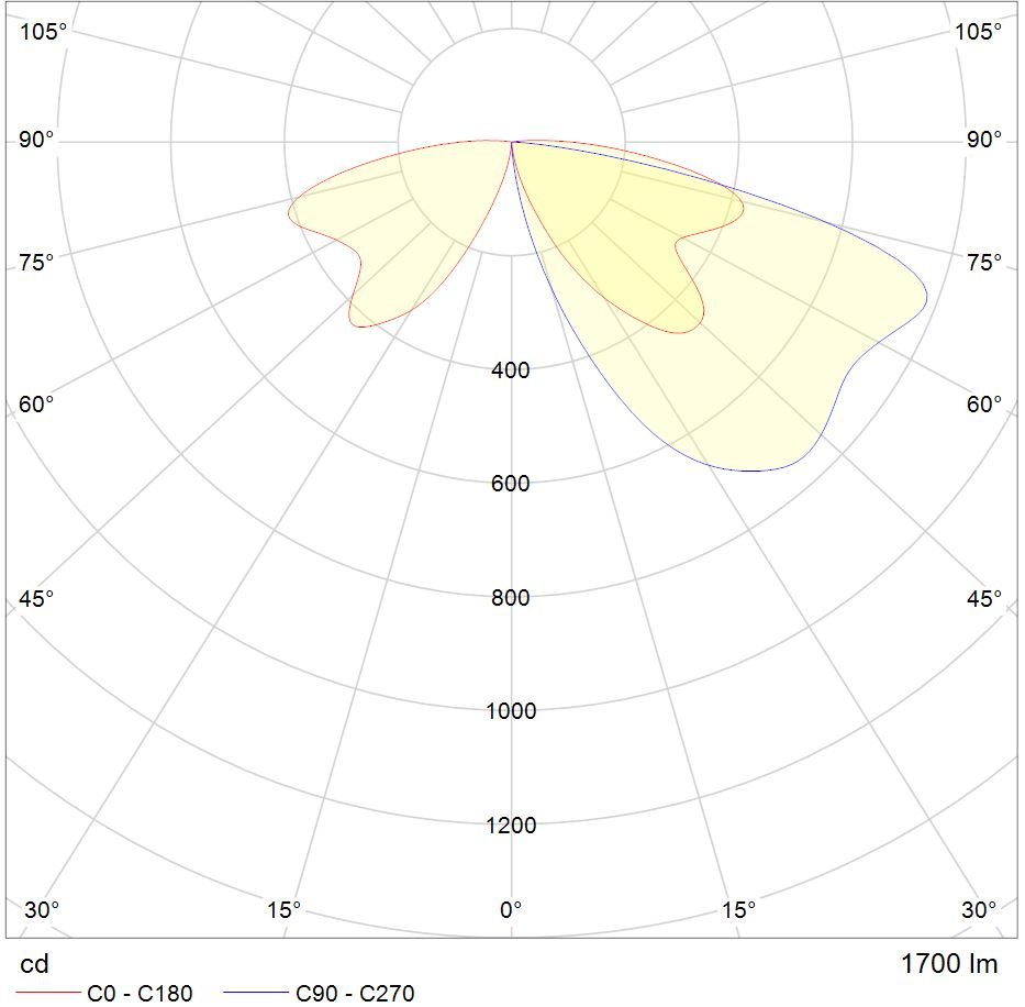 LB6061.547-US-SYM-350-740