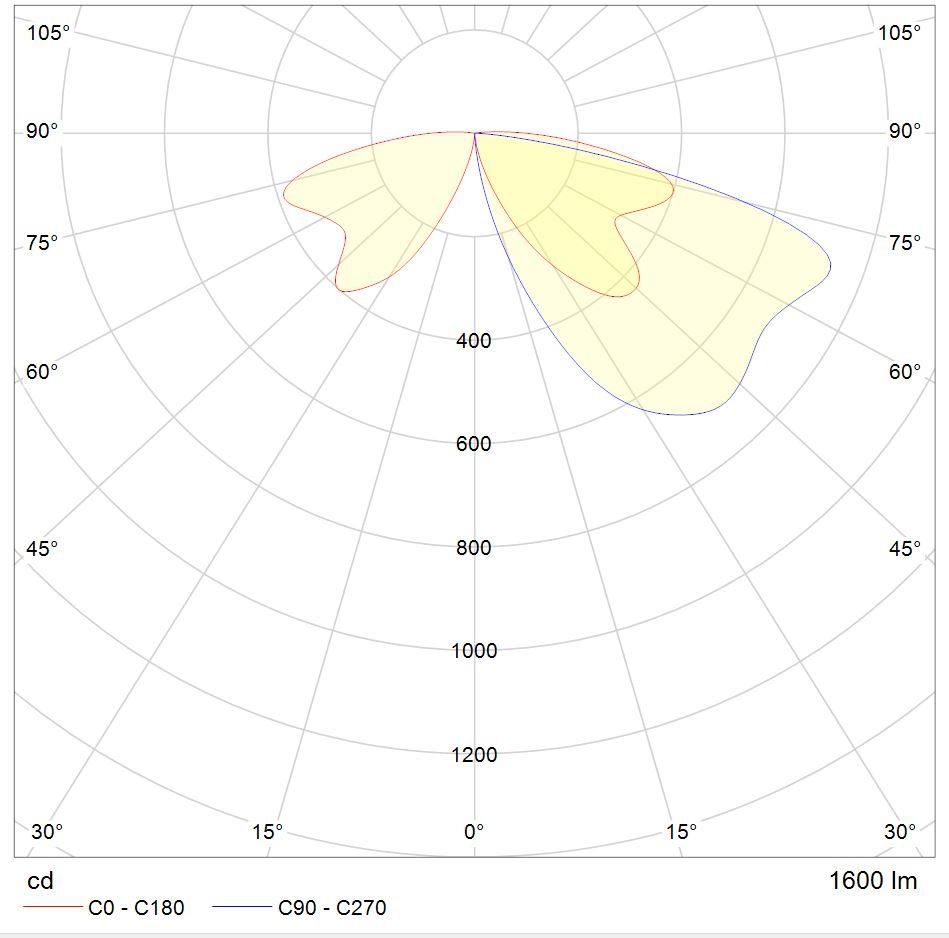 LB6061.547-US-SYM-350-830