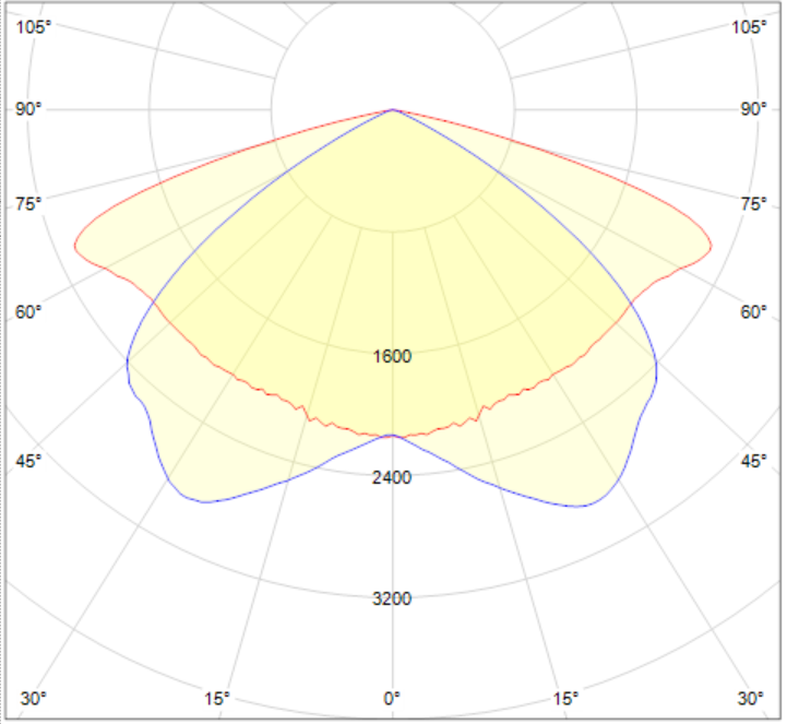 LC2029.674-EN-TVS-S-700-830