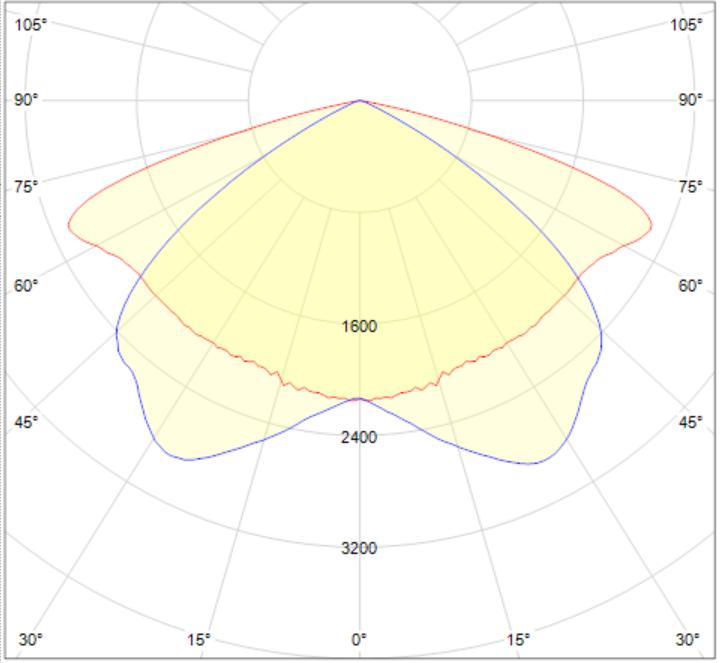 LC2029.674-US-TVS-S-700-830