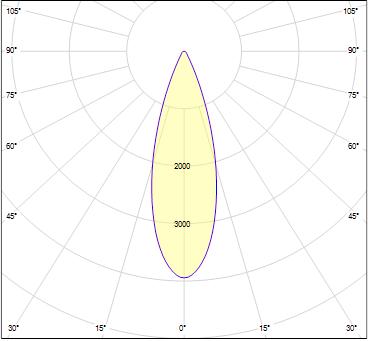 LF8033.003-EN-MN-940
