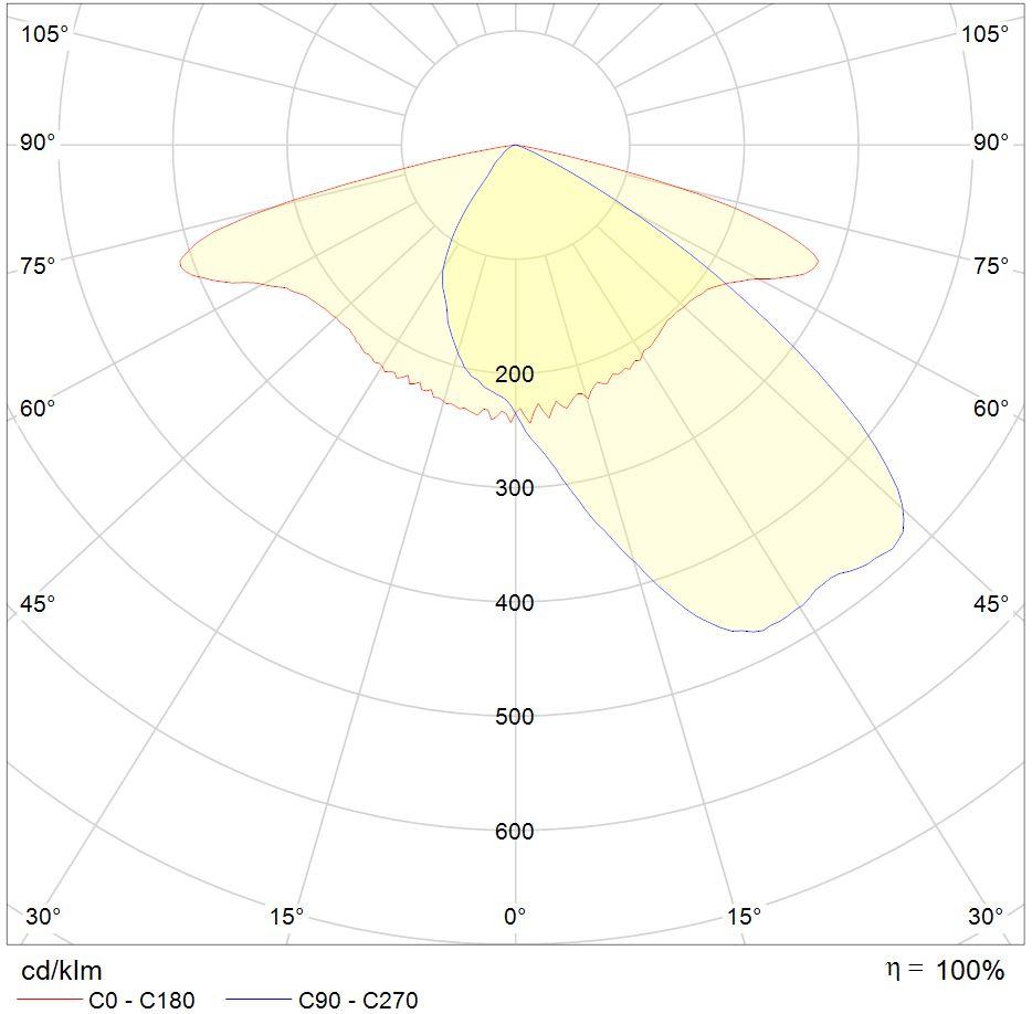 LL2016.661-US-T2-S-700-740