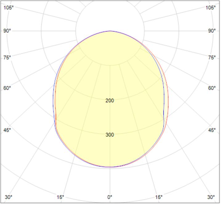 LL2031.511-US-SYM-1050-830