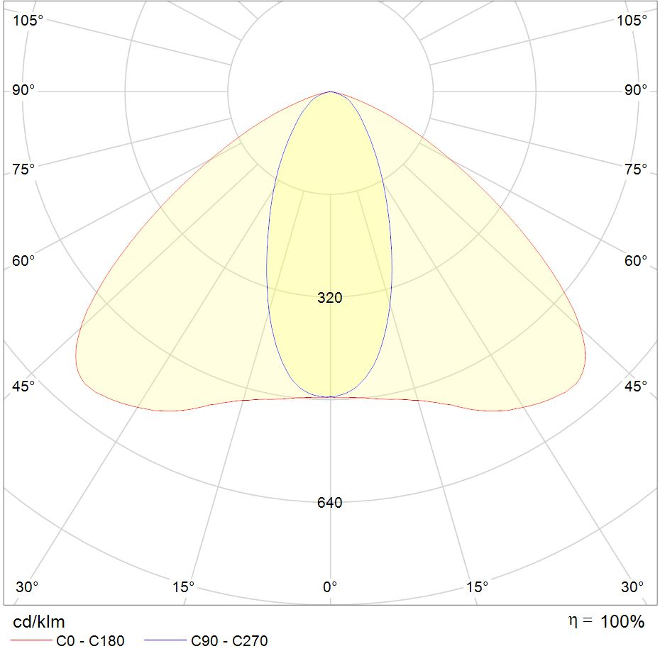 LL2036.751-EN-T1-VS-700-830