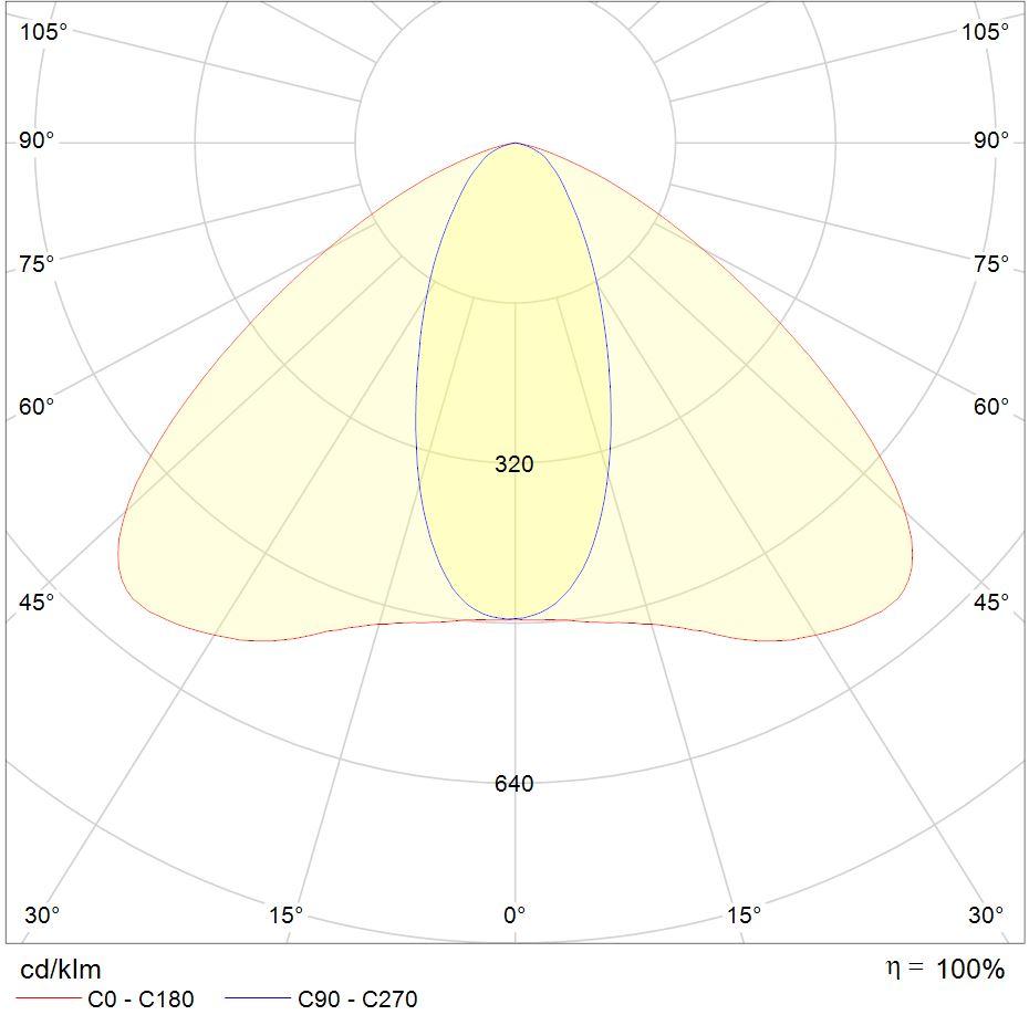LL2036.754-US-T1-VS-700-830