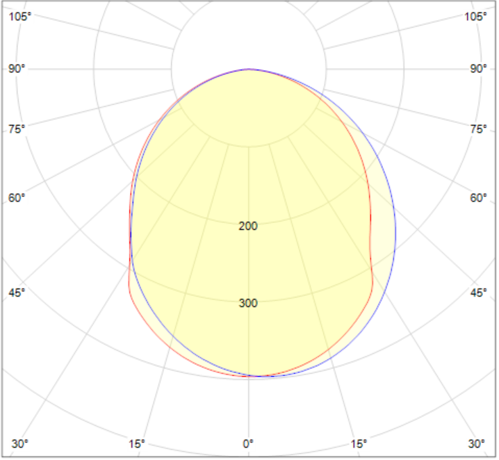 LL2039.517-EN-SYM-700-740