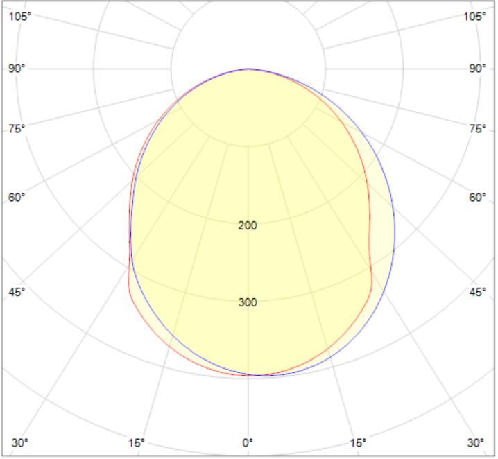 LL2039.517-US-SYM-700-830