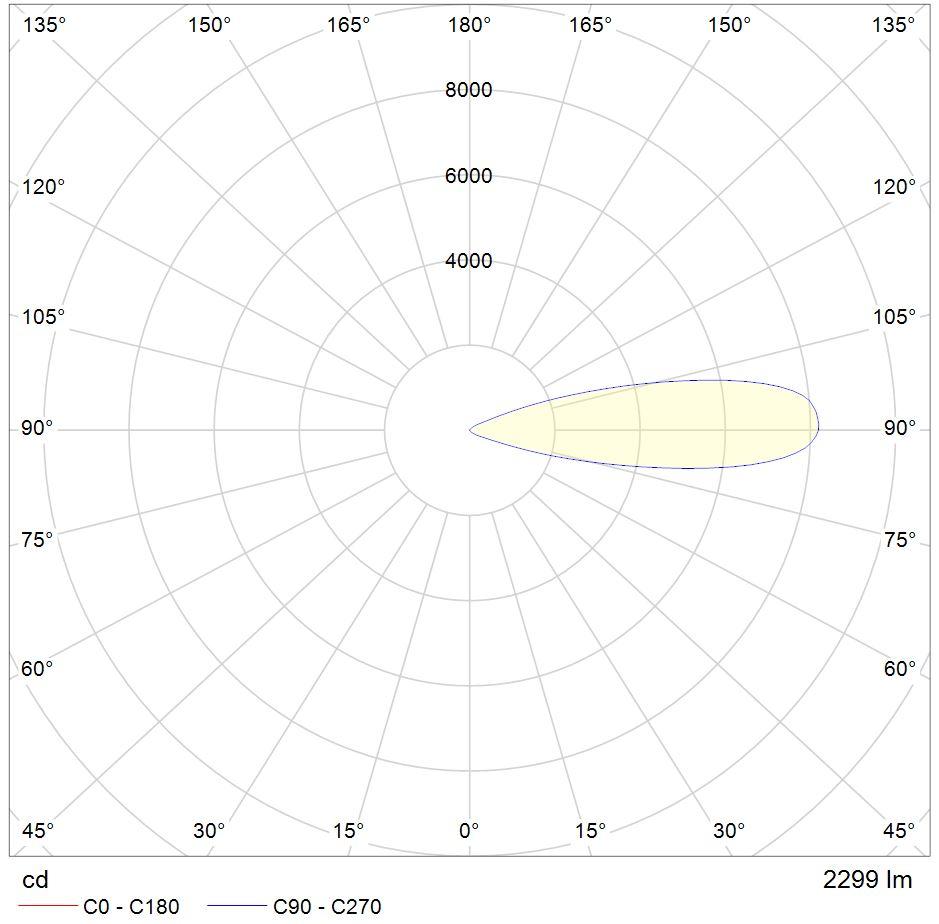 LP4053.695-EN-N-700-830