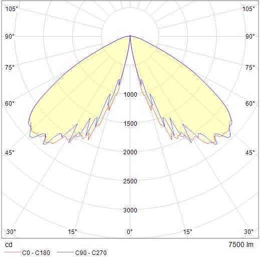 LP4054.538-EN-SYM-700-740