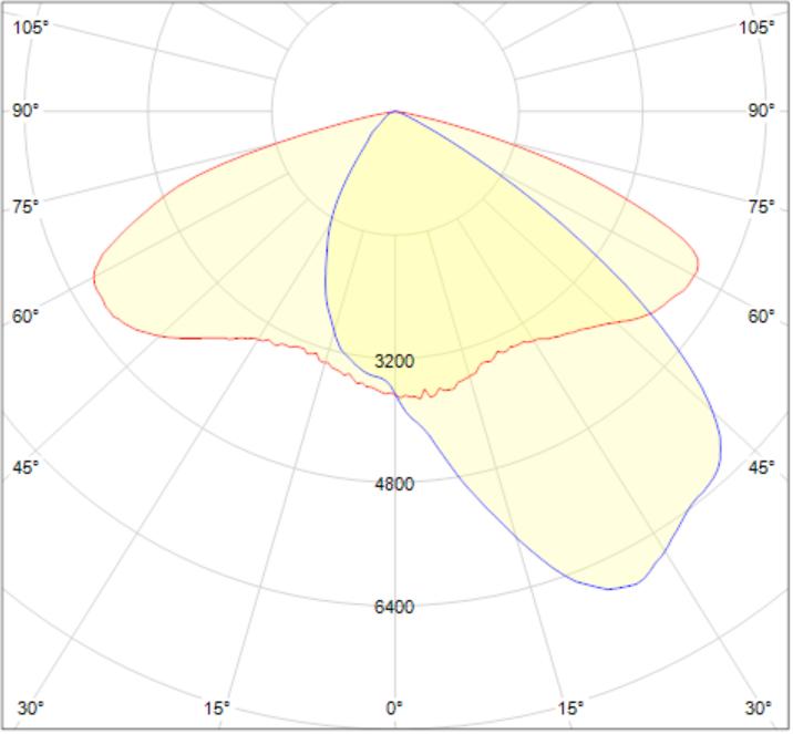 LW2029.674-EN-ASYM-130x85-700-740