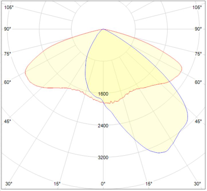 LW2029.674-US-ASYM-130x85-500-740