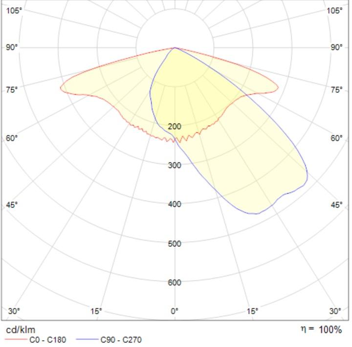 LW7031.681-US-T2-S-700-830
