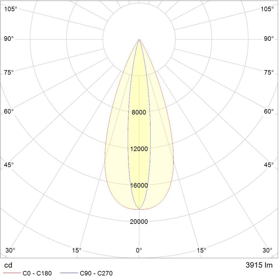 LW7034.516-EN-L-10x30-700-740