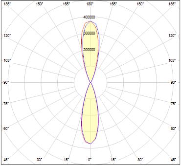 LW7036.519-US-N-N-700-830