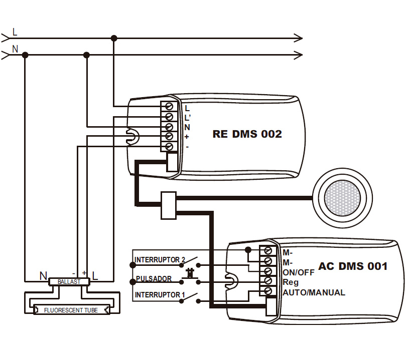 ACCESSORY FOR MANUAL CONTROL – AC DMS 001 - Installation scheme - Dinuy