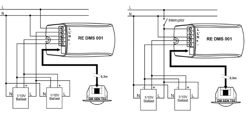 SISTEMA DE REGULACIÓN CONSTANTE 1-10V – RE DMS 001 - Esquema de instalación - Dinuy
