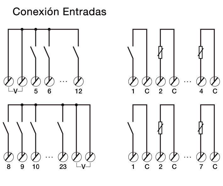 ACTUADOR DE CONMUTACIÓN/PERSIANAS DE 8 CANALES  Y 12 ENTRADAS - IT KNT 008 - Esquema de instalación - Dinuy